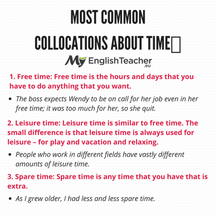 31 Most Common Collocations About Time Free Time Leisure Time Spare Time Waste Time