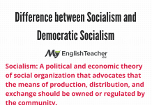 Difference between Socialism and Democratic Socialism