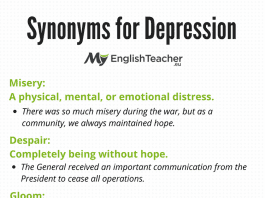 Synonyms for Depression