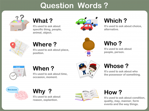 comprehensive list of question words myenglishteacher eu blog