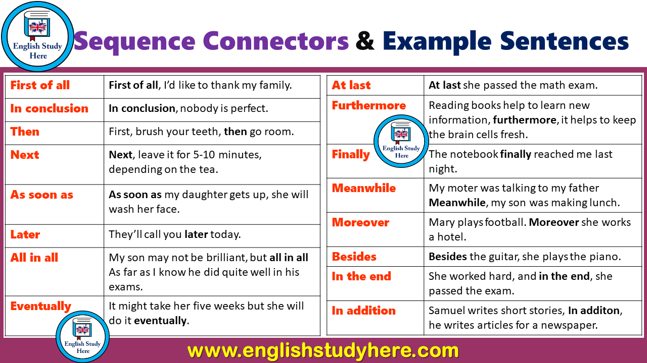 Sequence-Connectors-and-Example-Sentences