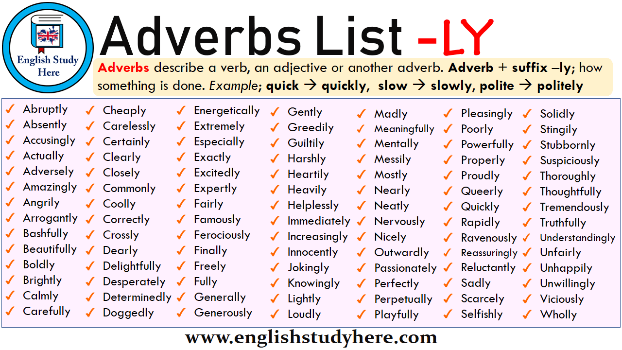 Types of Adverb 🦠 Adverb Examples [All You Need ...