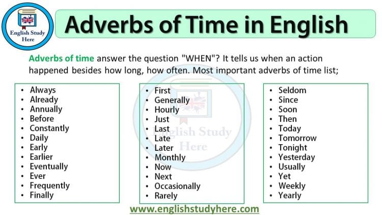 Types of Adverb 🦠 Adverb Examples [All You Need