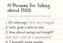 phrases for talking about food
