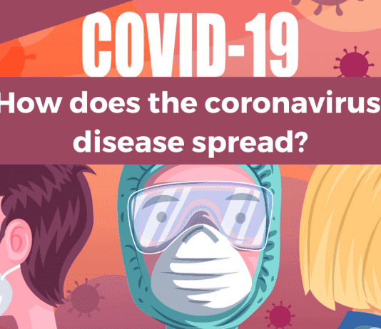 How does the coronavirus disease spread?