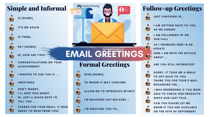 Greeting for Emails: Informal, Formal and Follow-up Greetings phrases
