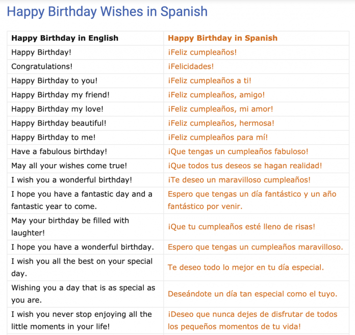 happy birthday in spanish image