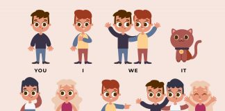 i you he she it and they are called personal pronouns