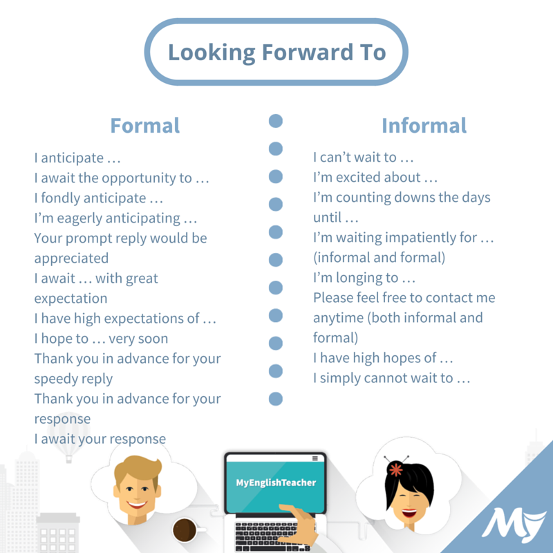 Other ways to say looking forward to myenglishteacher other ways to say looking forward to m4hsunfo