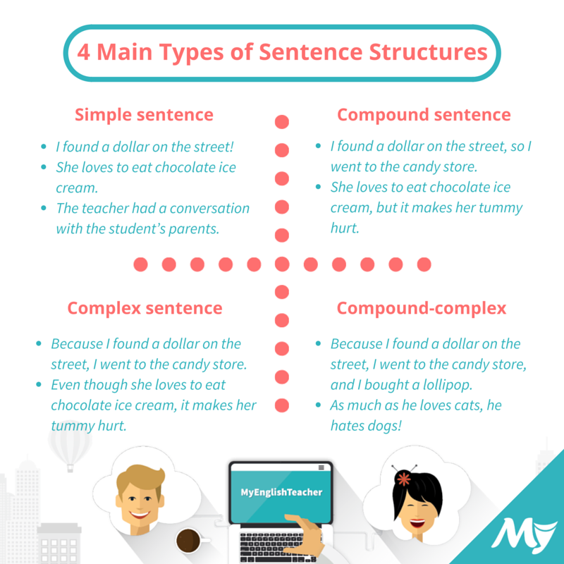 4 Main Types of Sentence Structures