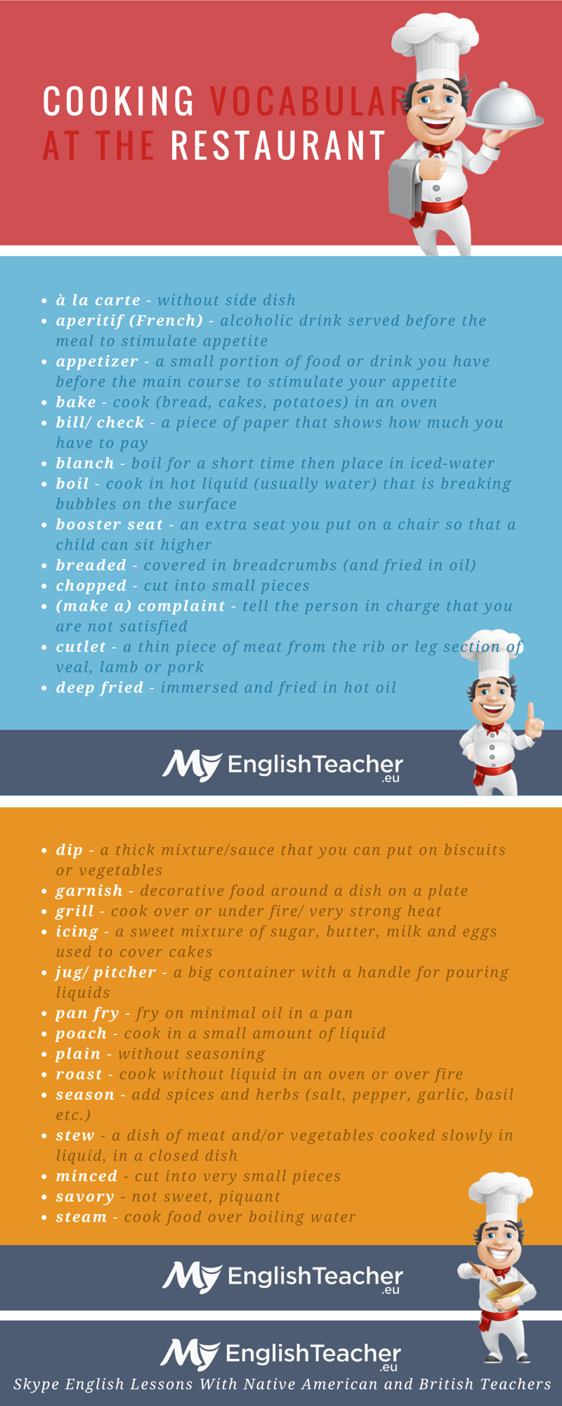 Restaurant Kitchen Vocabulary cooking / at the restaurant vocabulary and dialogs
