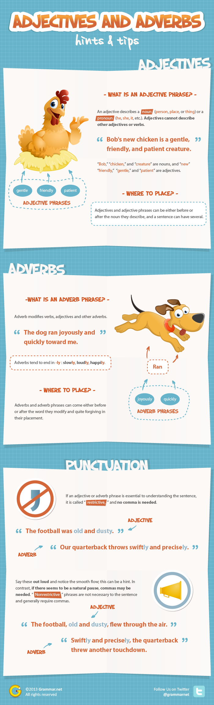 difference of adjective and adverb phrases