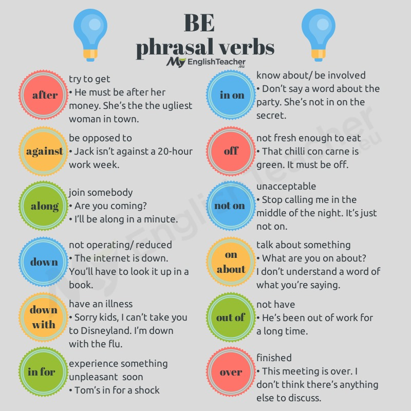 Phrasal verbs with be myenglishteacher phrasal verbs with be ccuart Gallery