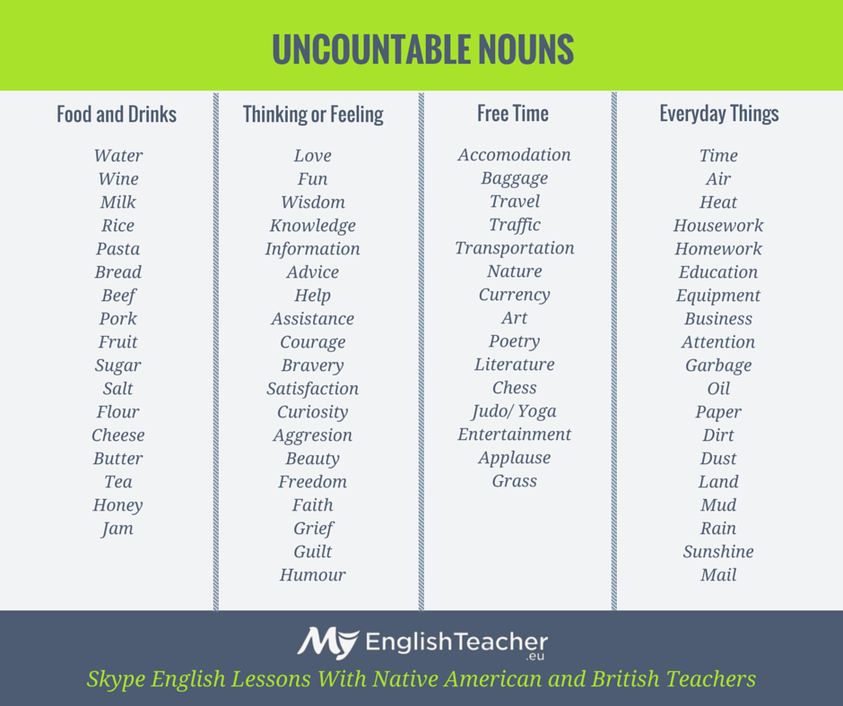 List of Words Without Plural Form (Uncountable Nouns ...