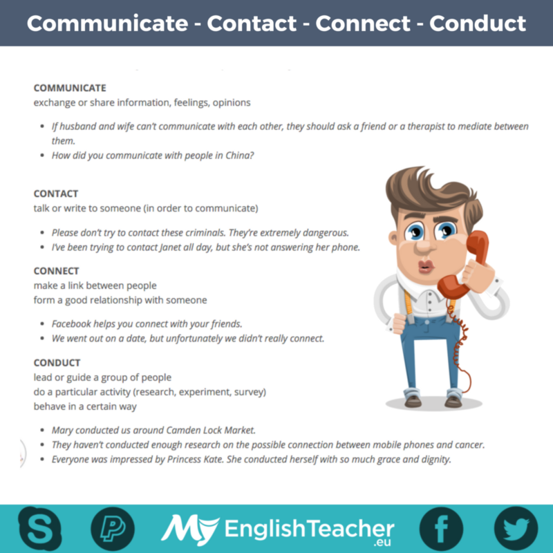 Communicate - Contact - Connect - Conduct