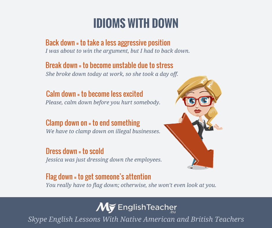 Idioms and phrases learning english idioms 2017 autos post for Down the hatch meaning