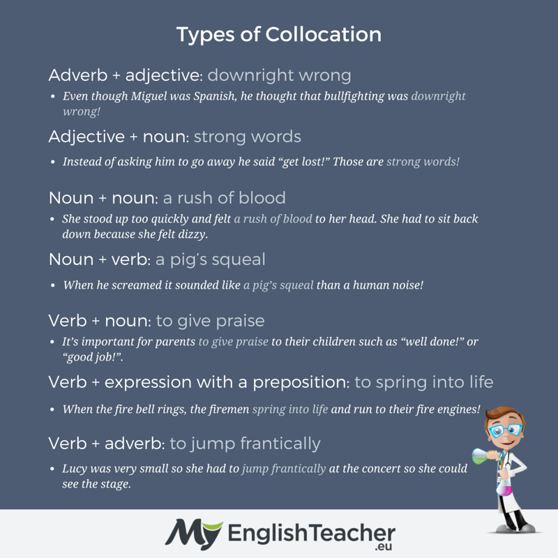 Definition Of Collocation And Collocation Types