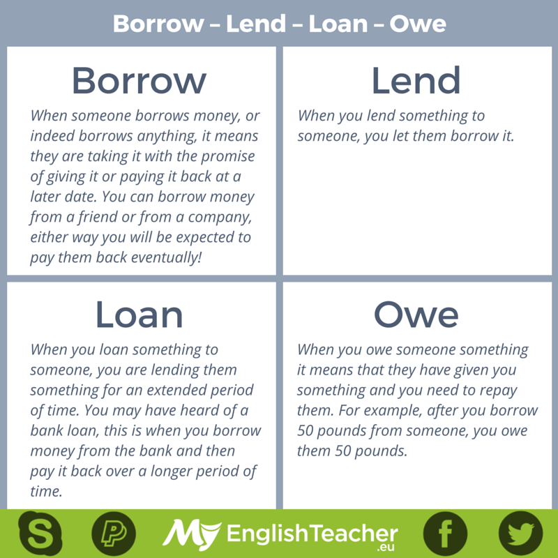 Loan Vs Lend >> Lend And Borrow Winklevoss Zwillinge