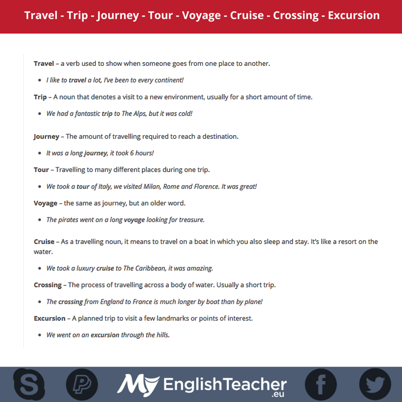 Travel - Trip - Journey - Tour - Voyage - Cruise - Crossing - Excursion