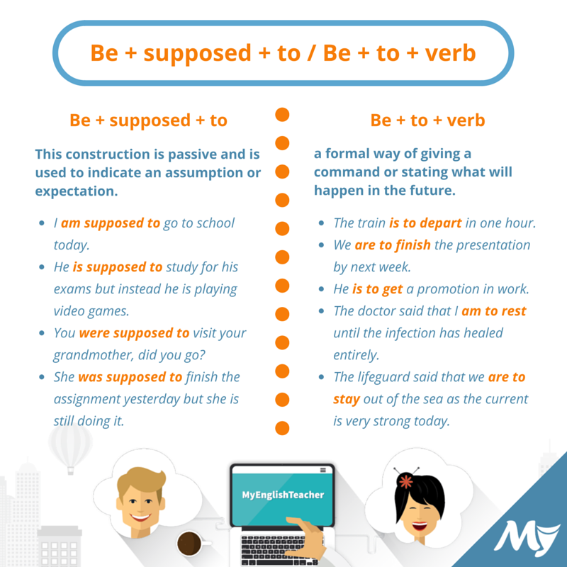 Be + supposed + to : Be + to + verb